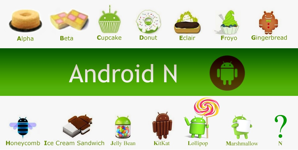 Ayúdale a Google a ponerle nombre a Android N